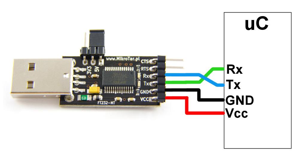 FT232-MT-zastosowanie